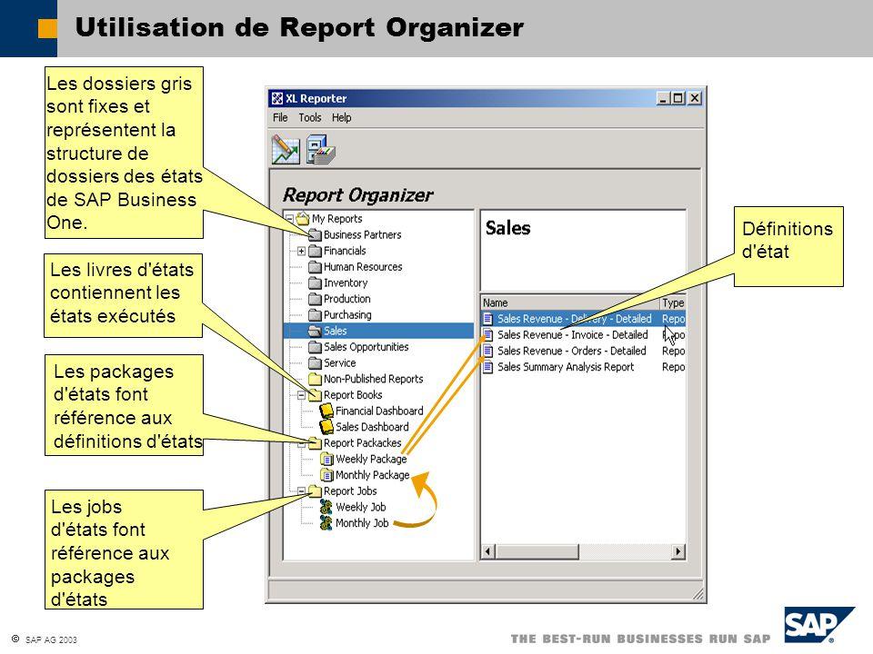 SAP AG 2003 Utilisation de Report Organizer Les livres d'états contiennent les états exécutés Les packages d'états font référence aux définitions d'ét