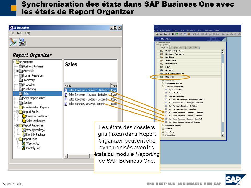 SAP AG 2003 Synchronisation des états dans SAP Business One avec les états de Report Organizer Les états des dossiers gris (fixes) dans Report Organiz