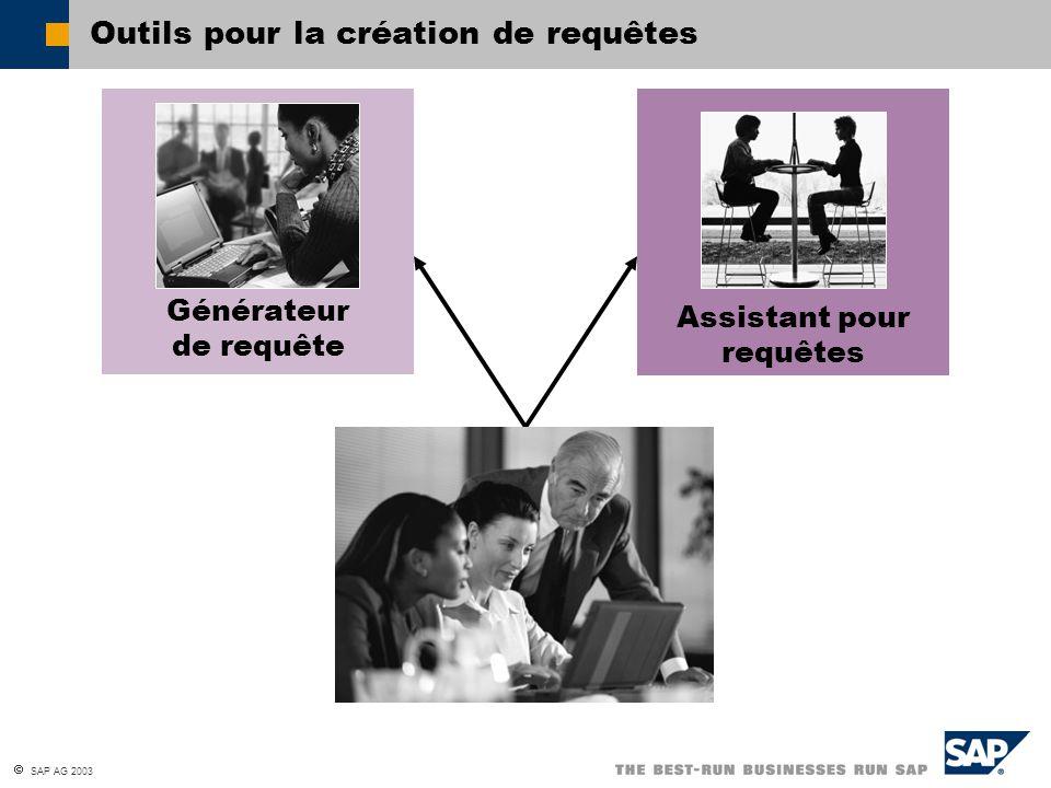 SAP AG 2003 Générateur de requête Outils pour la création de requêtes Assistant pour requêtes
