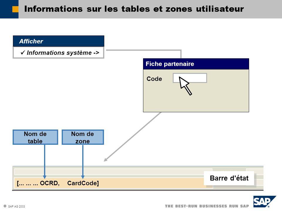 SAP AG 2003 Informations sur les tables et zones utilisateur [......... OCRD, CardCode] Nom de table Nom de zone Informations système -> Fiche partena