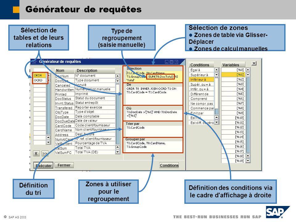 SAP AG 2003 Générateur de requêtes Exécuter Fermer Conditions Générateur de requêtes NomDescription Sélection De Où Trier par Grouper par ConditionsVa