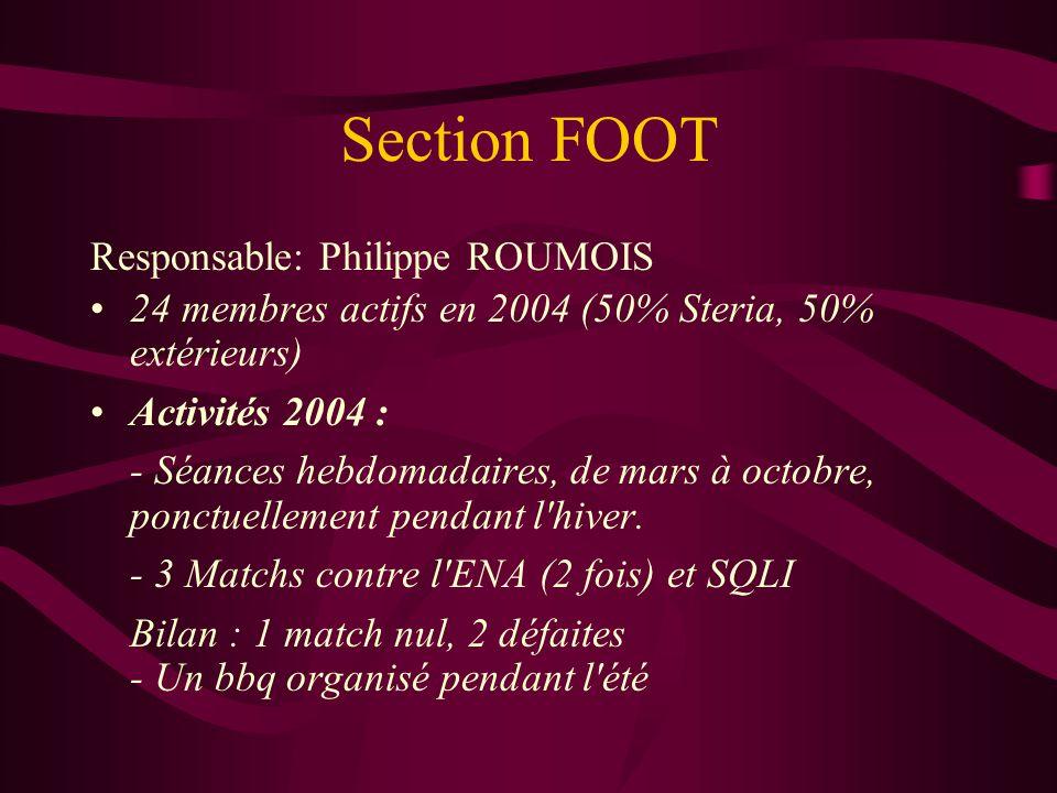 Section FOOT Responsable: Philippe ROUMOIS 24 membres actifs en 2004 (50% Steria, 50% extérieurs) Activités 2004 : - Séances hebdomadaires, de mars à