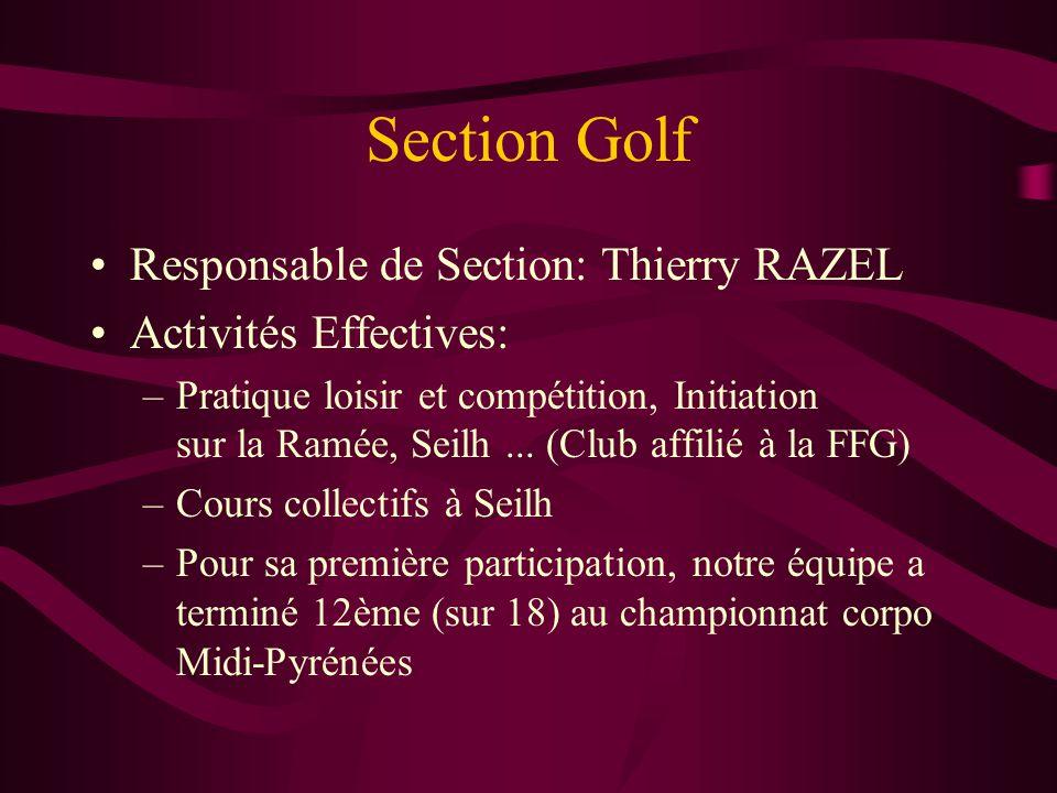 Section Golf Responsable de Section: Thierry RAZEL Activités Effectives: –Pratique loisir et compétition, Initiation sur la Ramée, Seilh... (Club affi