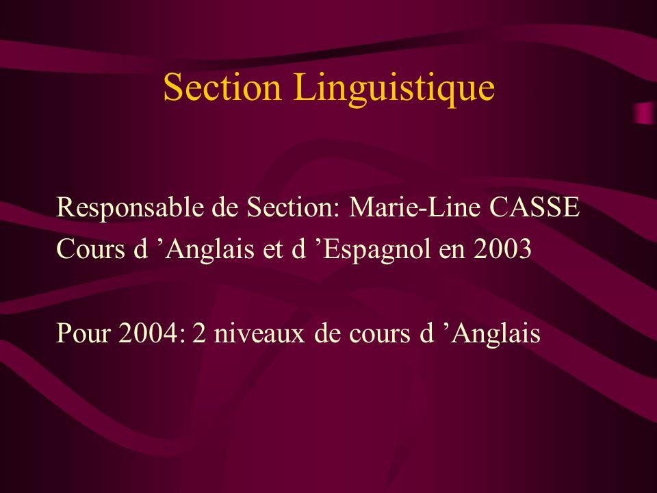 Section Linguistique Responsable de Section: Marie-Line CASSE Cours d Anglais et d Espagnol en 2003 Pour 2004: 2 niveaux de cours d Anglais