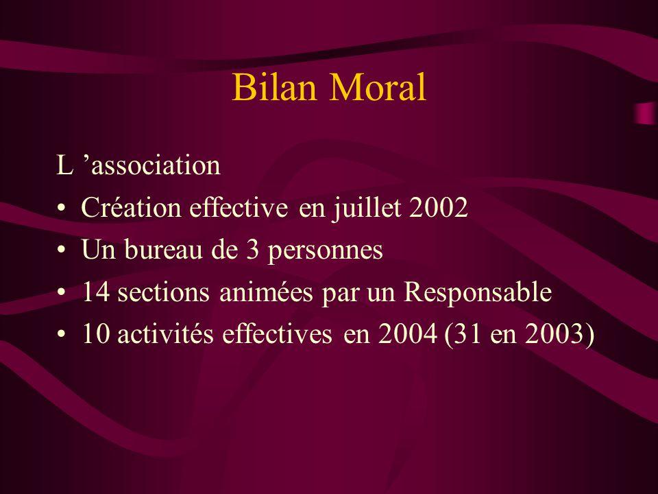 Bilan Moral L association Création effective en juillet 2002 Un bureau de 3 personnes 14 sections animées par un Responsable 10 activités effectives e