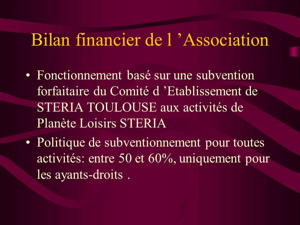 Bilan financier de l Association Fonctionnement basé sur une subvention forfaitaire du Comité d Etablissement de STERIA TOULOUSE aux activités de Plan