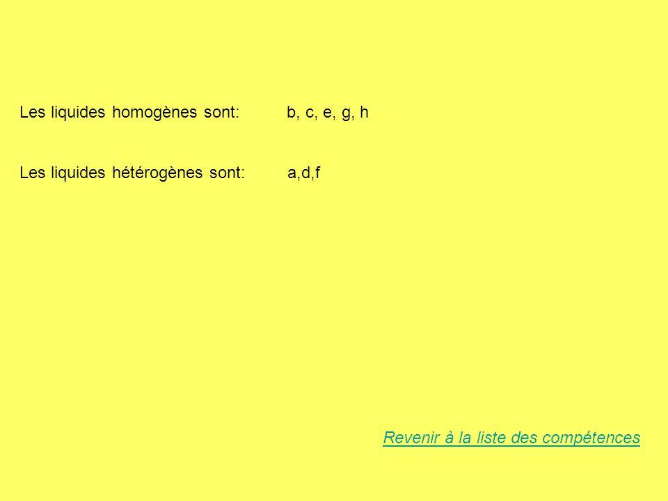 Les liquides homogènes sont: b, c, e, g, h Les liquides hétérogènes sont: a,d,f Revenir à la liste des compétences
