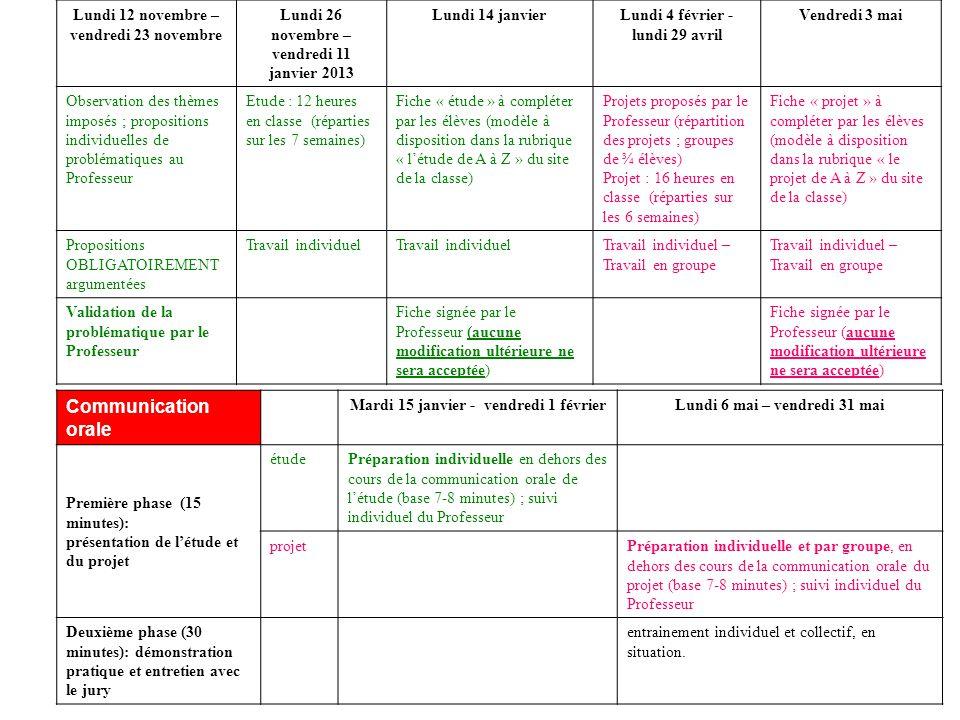 Baccalauréat STG - session 2013 Thèmes pour létude CGRH La performance sociale La communication globale Le travail coopératif Compléments divers à ne pas négliger…