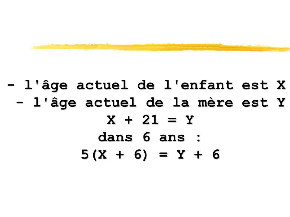 - l'âge actuel de l'enfant est X - l'âge actuel de la mère est Y - l'âge actuel de la mère est Y X + 21 = Y X + 21 = Y dans 6 ans : dans 6 ans : 5(X +