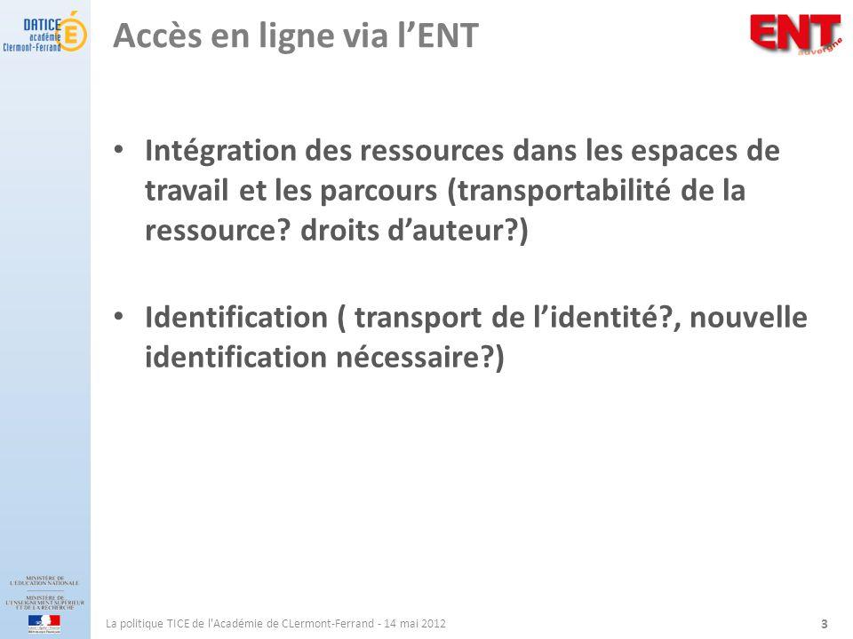 Accès en ligne via lENT Intégration des ressources dans les espaces de travail et les parcours (transportabilité de la ressource? droits dauteur?) Ide