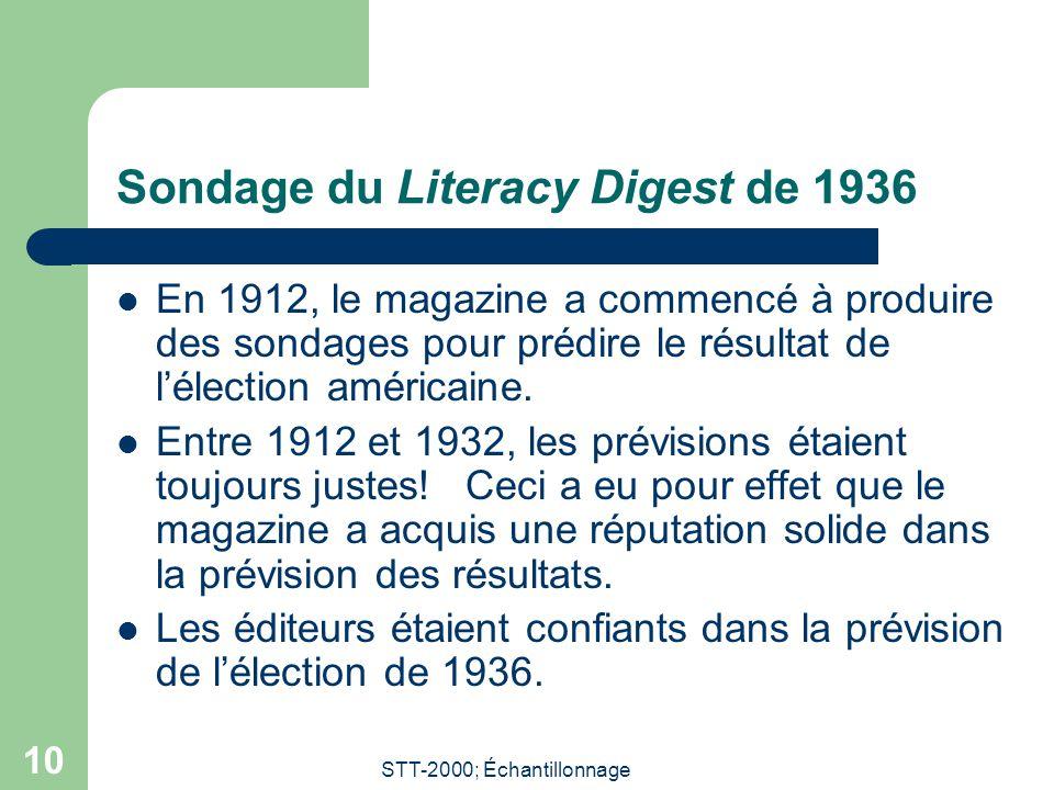 STT-2000; Échantillonnage 10 Sondage du Literacy Digest de 1936 En 1912, le magazine a commencé à produire des sondages pour prédire le résultat de lé