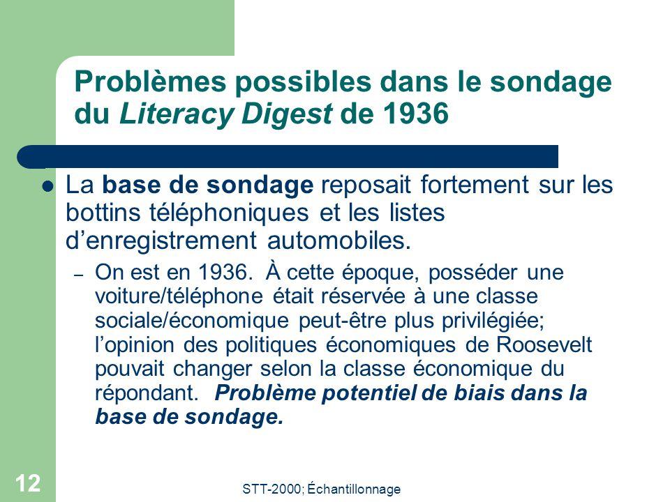STT-2000; Échantillonnage 12 Problèmes possibles dans le sondage du Literacy Digest de 1936 La base de sondage reposait fortement sur les bottins télé