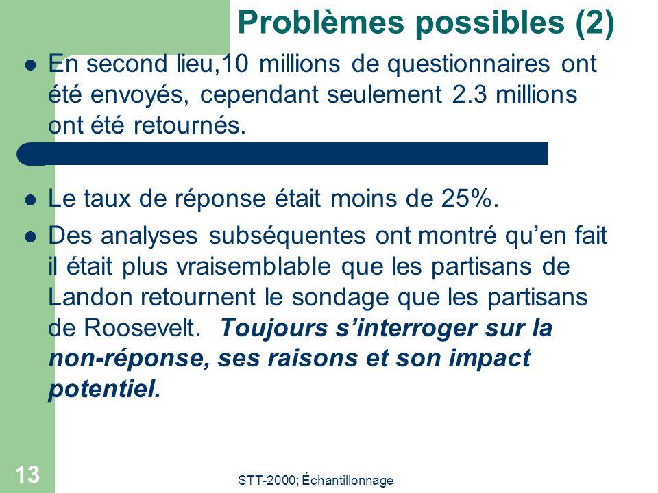 STT-2000; Échantillonnage 13 Problèmes possibles (2) En second lieu,10 millions de questionnaires ont été envoyés, cependant seulement 2.3 millions on