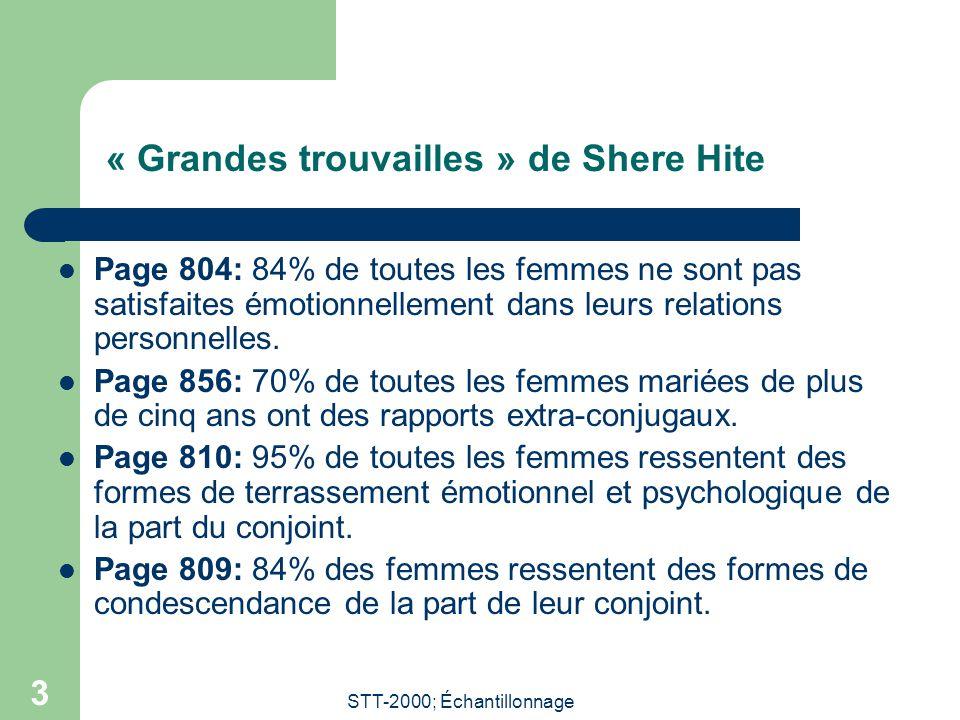 STT-2000; Échantillonnage 3 « Grandes trouvailles » de Shere Hite Page 804: 84% de toutes les femmes ne sont pas satisfaites émotionnellement dans leu