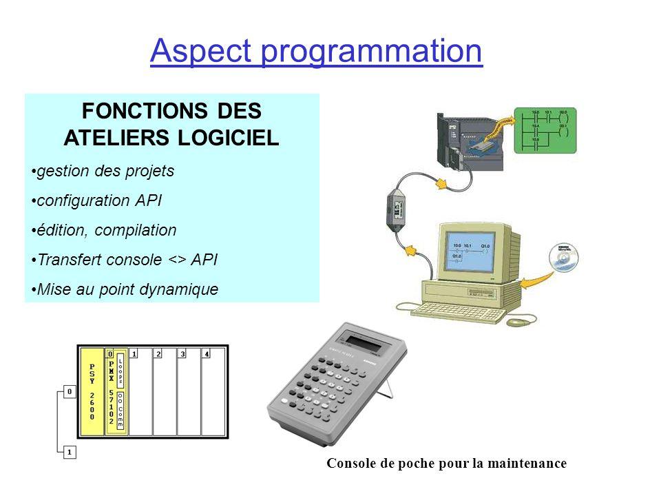 Aspect programmation FONCTIONS DES ATELIERS LOGICIEL gestion des projets configuration API édition, compilation Transfert console <> API Mise au point