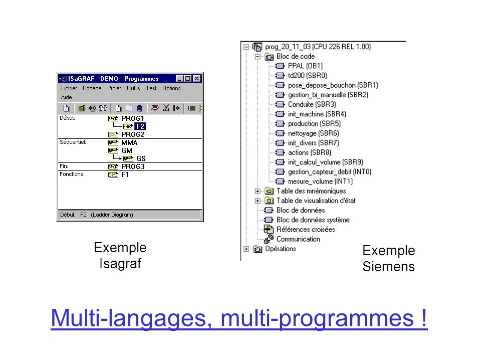 Multi-langages, multi-programmes ! Exemple Isagraf Exemple Siemens