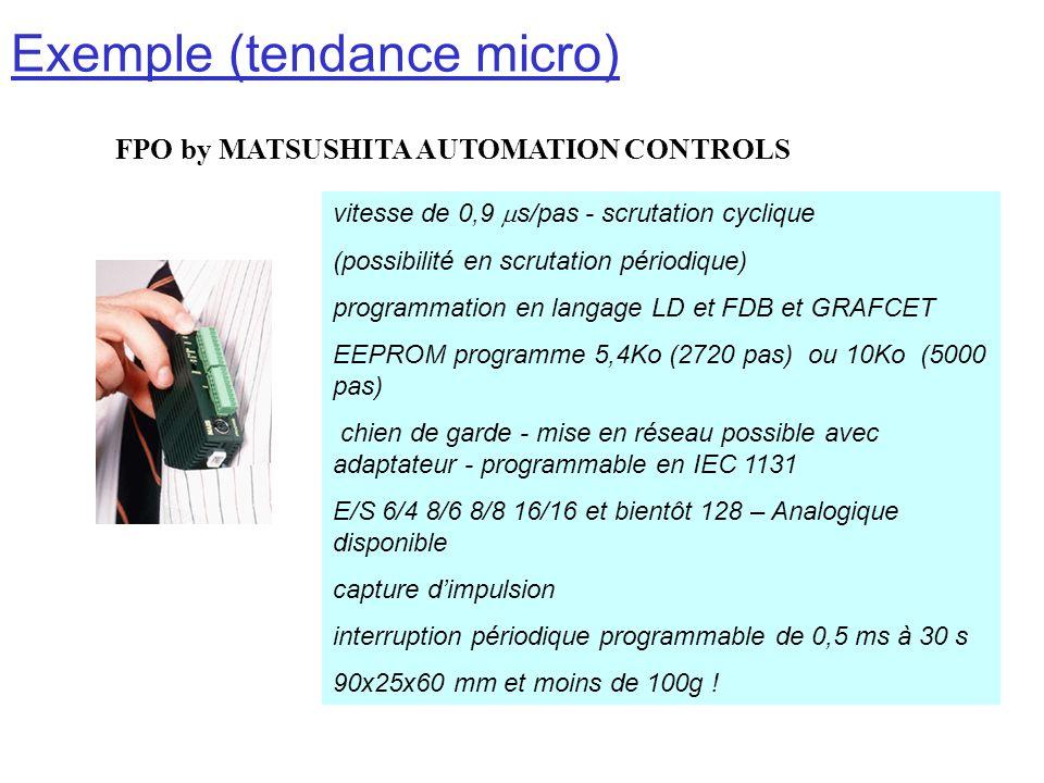 Exemple (tendance micro) FPO by MATSUSHITA AUTOMATION CONTROLS vitesse de 0,9 s/pas - scrutation cyclique (possibilité en scrutation périodique) progr