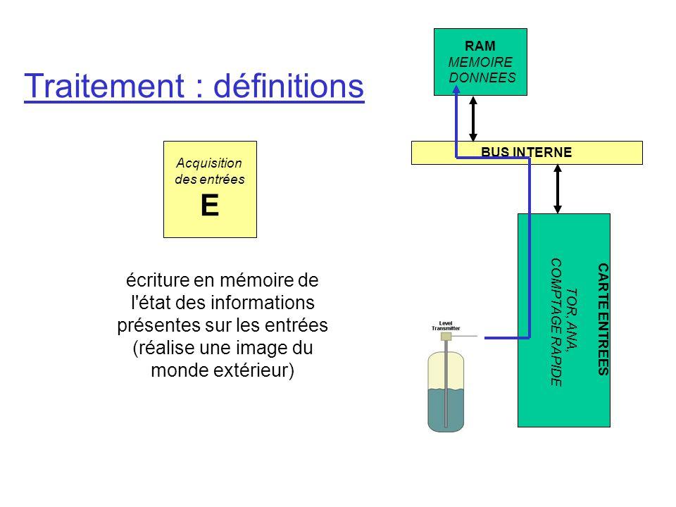 Traitement : définitions écriture en mémoire de l'état des informations présentes sur les entrées (réalise une image du monde extérieur) Acquisition d