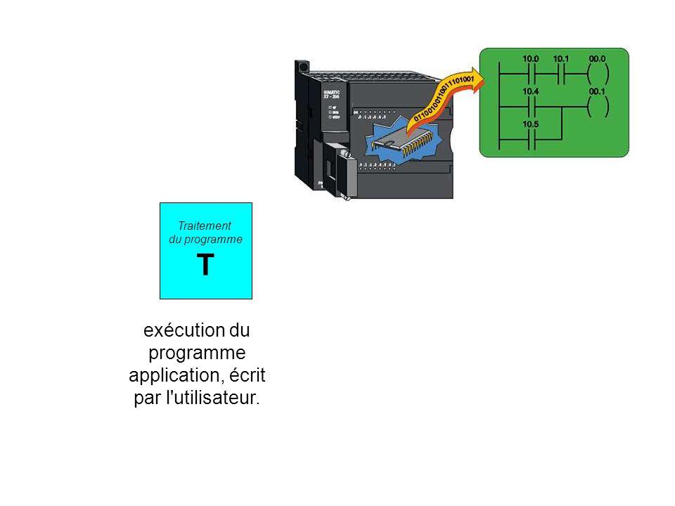 Traitement du programme T exécution du programme application, écrit par l'utilisateur.