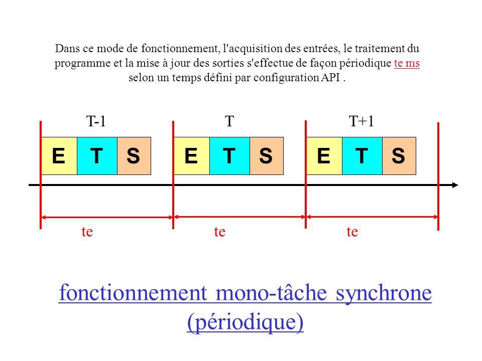 fonctionnement mono-tâche synchrone (périodique) Dans ce mode de fonctionnement, l'acquisition des entrées, le traitement du programme et la mise à jo
