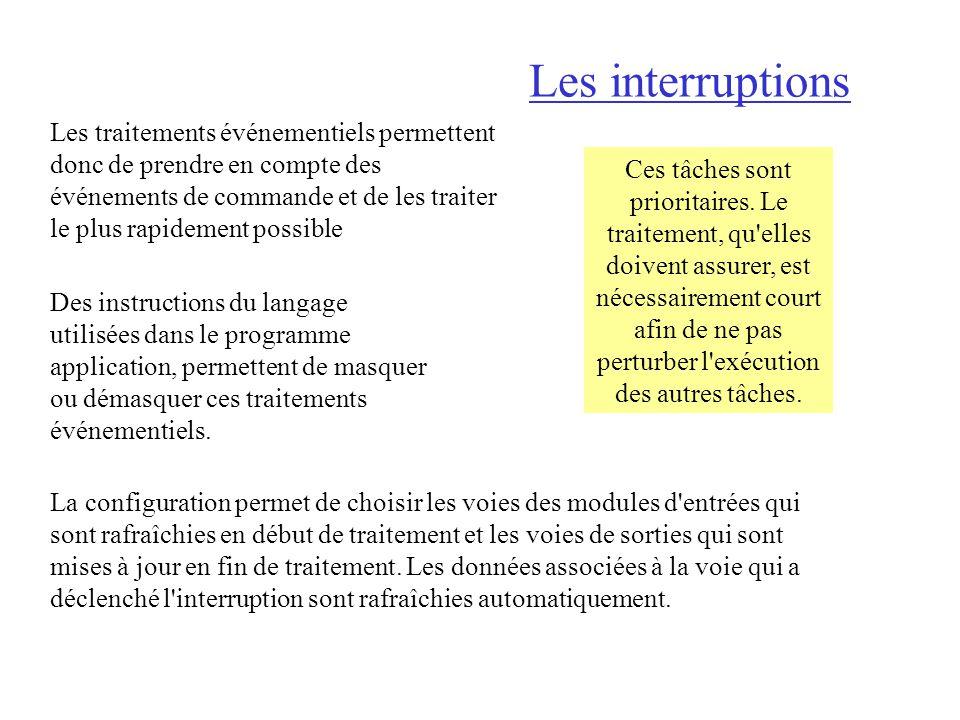 Les interruptions Des instructions du langage utilisées dans le programme application, permettent de masquer ou démasquer ces traitements événementiel