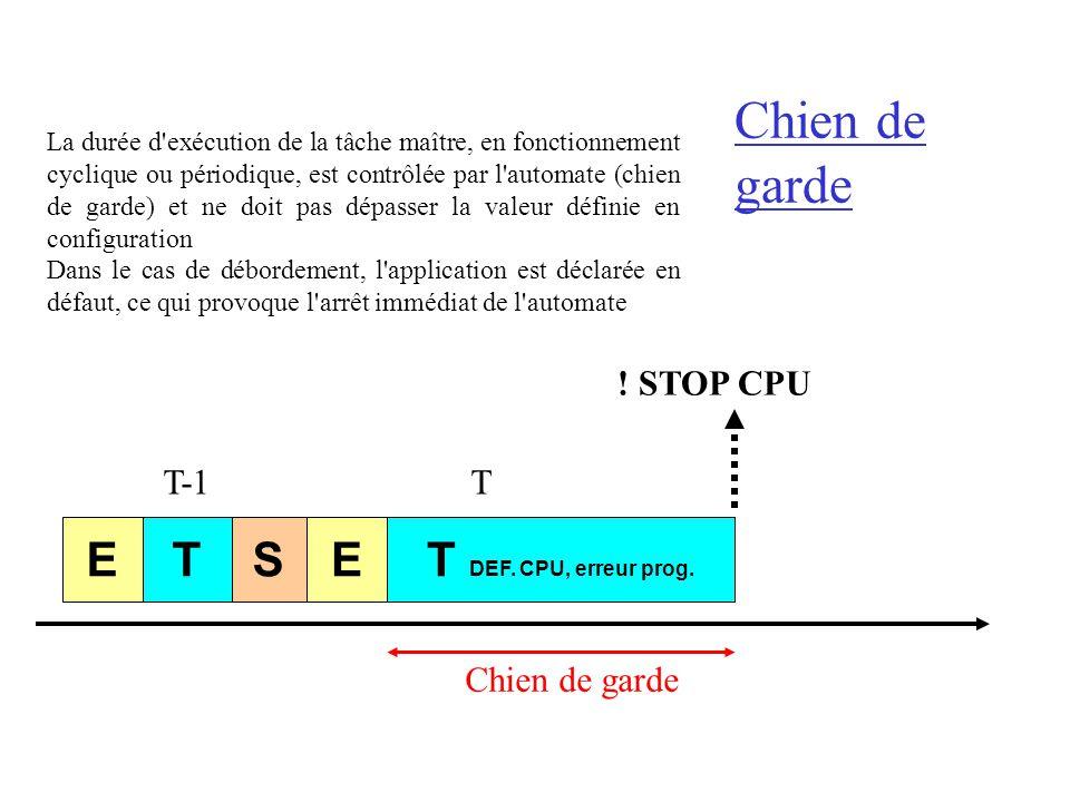 Chien de garde La durée d'exécution de la tâche maître, en fonctionnement cyclique ou périodique, est contrôlée par l'automate (chien de garde) et ne