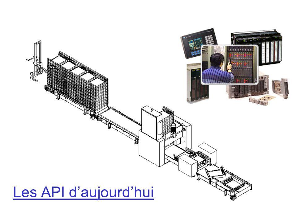 Les API daujourdhui