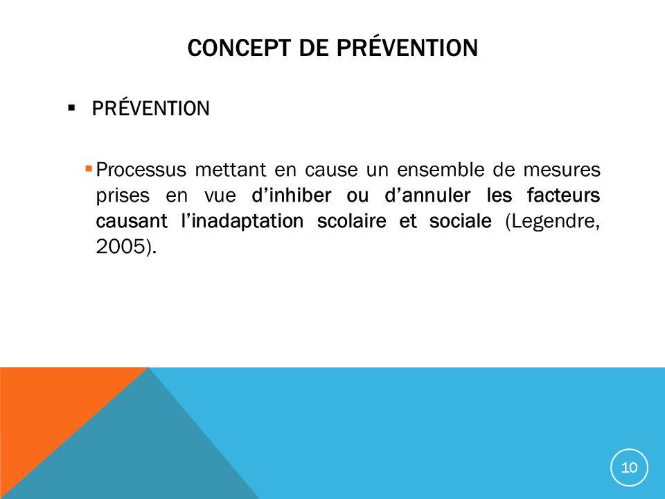 CONCEPT DE PRÉVENTION PRÉVENTION Processus mettant en cause un ensemble de mesures prises en vue dinhiber ou dannuler les facteurs causant linadaptati