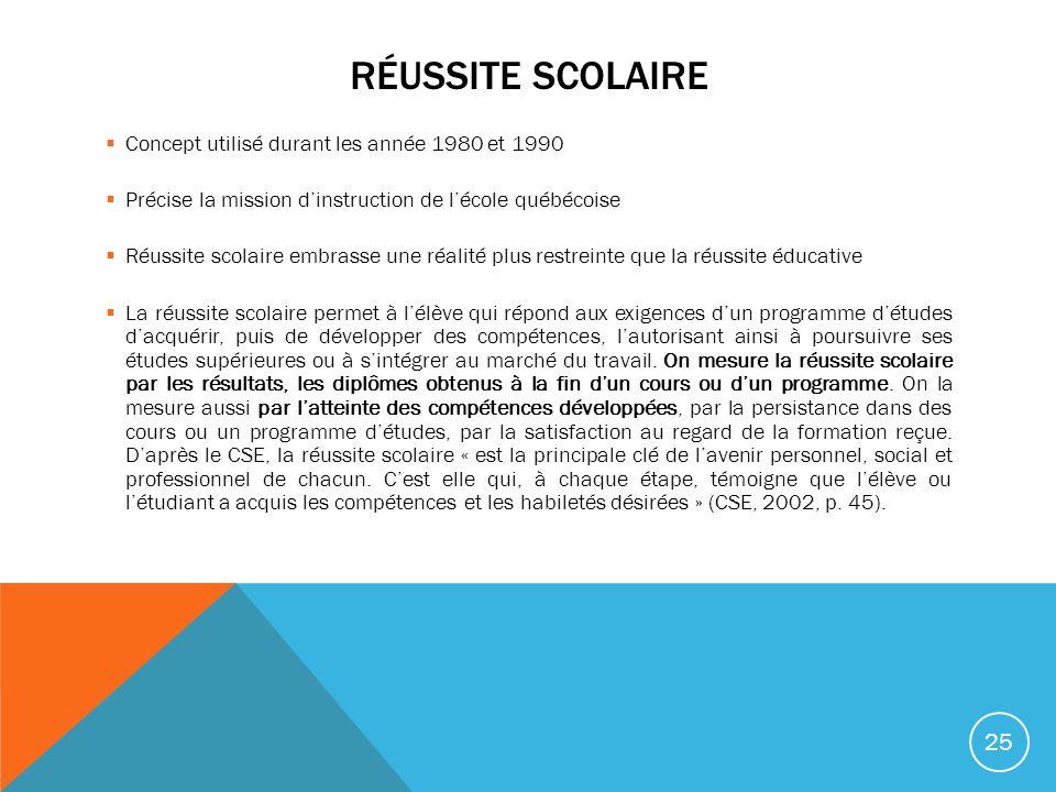RÉUSSITE SCOLAIRE Concept utilisé durant les année 1980 et 1990 Précise la mission dinstruction de lécole québécoise Réussite scolaire embrasse une ré