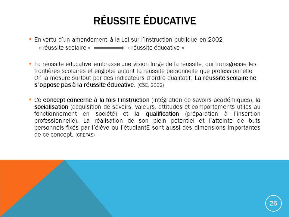 RÉUSSITE ÉDUCATIVE En vertu dun amendement à la Loi sur linstruction publique en 2002 « réussite scolaire » « réussite éducative » La réussite éducati