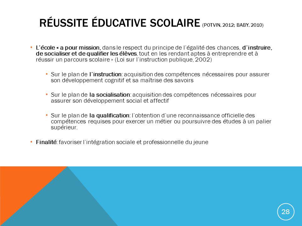 RÉUSSITE ÉDUCATIVE SCOLAIRE (POTVIN, 2012; BABY, 2010) Lécole « a pour mission, dans le respect du principe de légalité des chances, dinstruire, de so