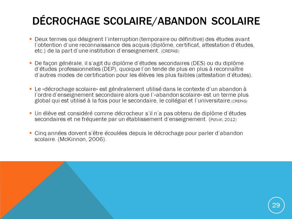 DÉCROCHAGE SCOLAIRE/ABANDON SCOLAIRE Deux termes qui désignent linterruption (temporaire ou définitive) des études avant lobtention dune reconnaissanc