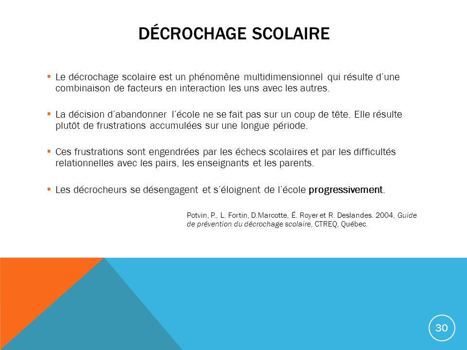 DÉCROCHAGE SCOLAIRE Le décrochage scolaire est un phénomène multidimensionnel qui résulte dune combinaison de facteurs en interaction les uns avec les