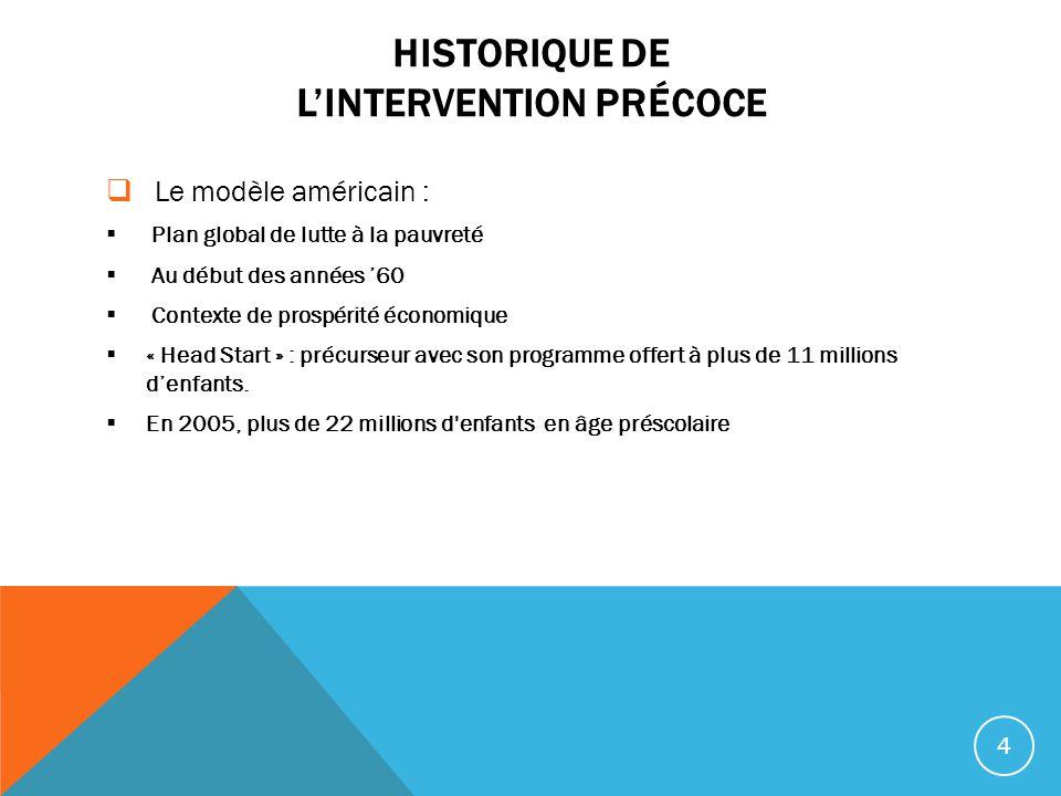 HISTORIQUE DE LINTERVENTION PRÉCOCE Le modèle américain : Plan global de lutte à la pauvreté Au début des années 60 Contexte de prospérité économique