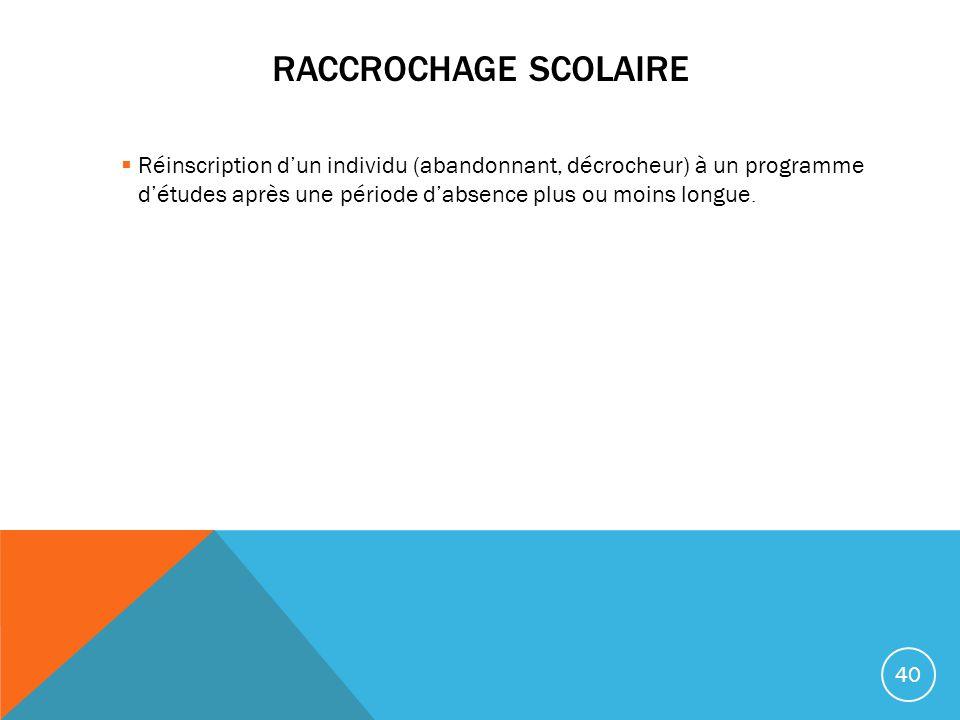 RACCROCHAGE SCOLAIRE Réinscription dun individu (abandonnant, décrocheur) à un programme détudes après une période dabsence plus ou moins longue. 40