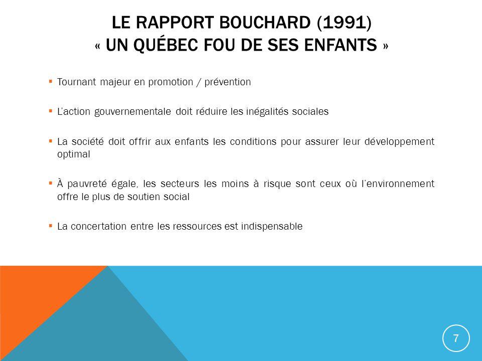 LE RAPPORT BOUCHARD (1991) « UN QUÉBEC FOU DE SES ENFANTS » Tournant majeur en promotion / prévention Laction gouvernementale doit réduire les inégali