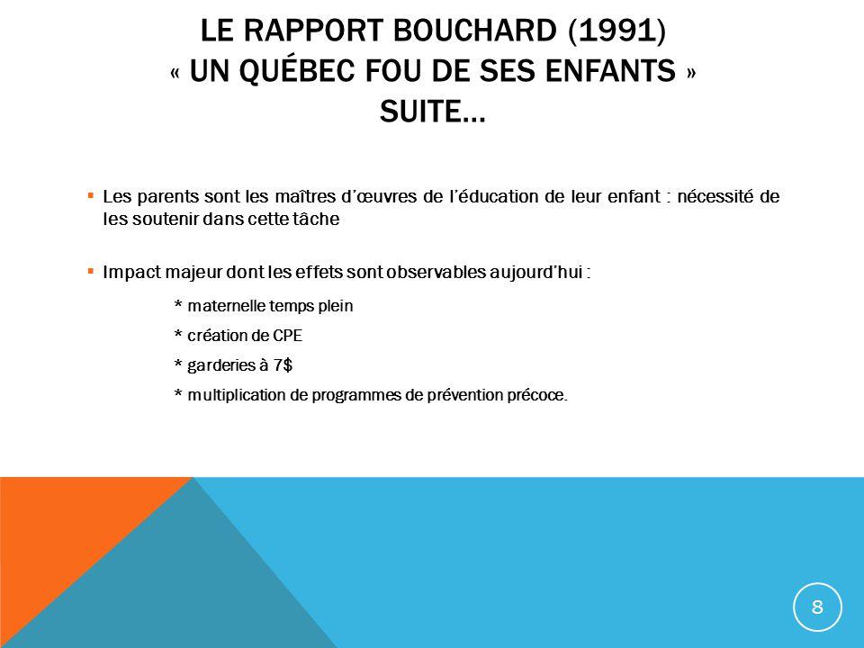 LE RAPPORT BOUCHARD (1991) « UN QUÉBEC FOU DE SES ENFANTS » SUITE… Les parents sont les maîtres dœuvres de léducation de leur enfant : nécessité de le
