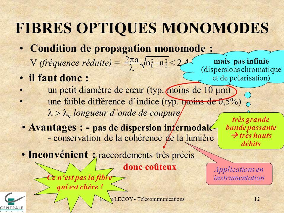 Pierre LECOY - Télécommunications12 FIBRES OPTIQUES MONOMODES Condition de propagation monomode : V (fréquence réduite) = < 2,4 il faut donc : un peti