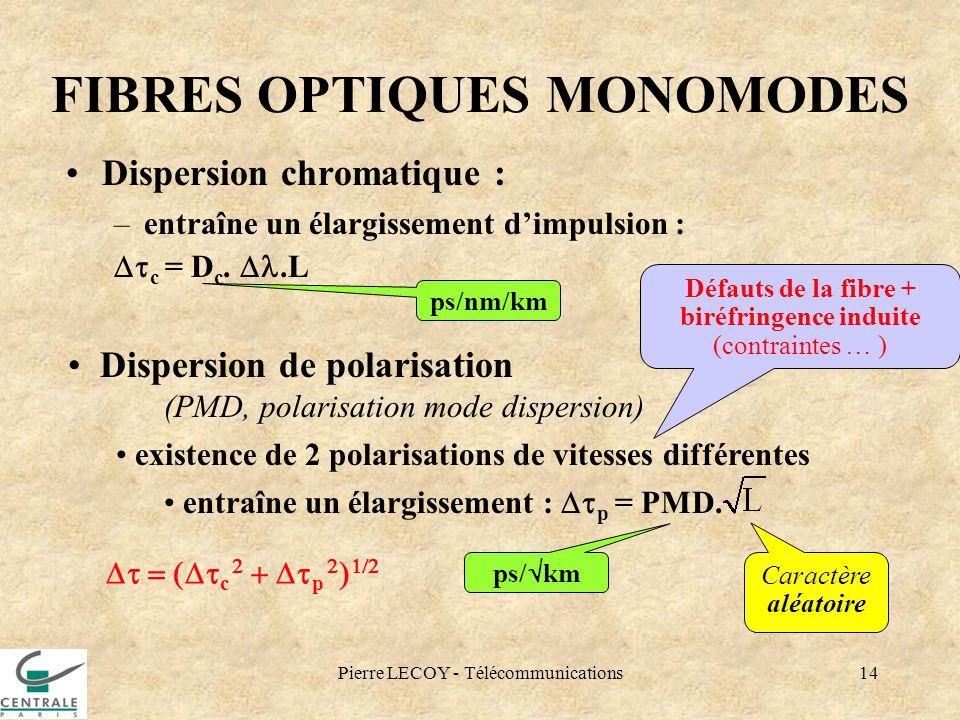 Pierre LECOY - Télécommunications14 FIBRES OPTIQUES MONOMODES Dispersion chromatique : –entraîne un élargissement dimpulsion : c = D c..L Défauts de l
