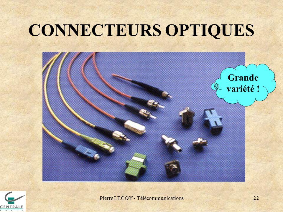 Pierre LECOY - Télécommunications22 CONNECTEURS OPTIQUES Grande variété !