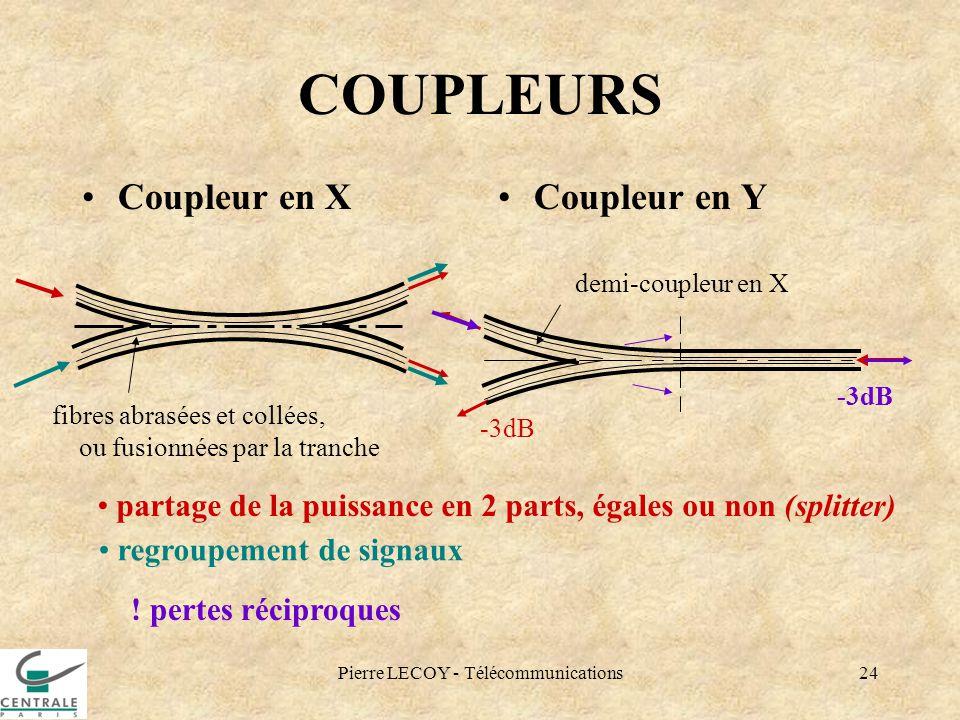 Pierre LECOY - Télécommunications24 COUPLEURS Coupleur en XCoupleur en Y fibres abrasées et collées, ou fusionnées par la tranche demi-coupleur en X p