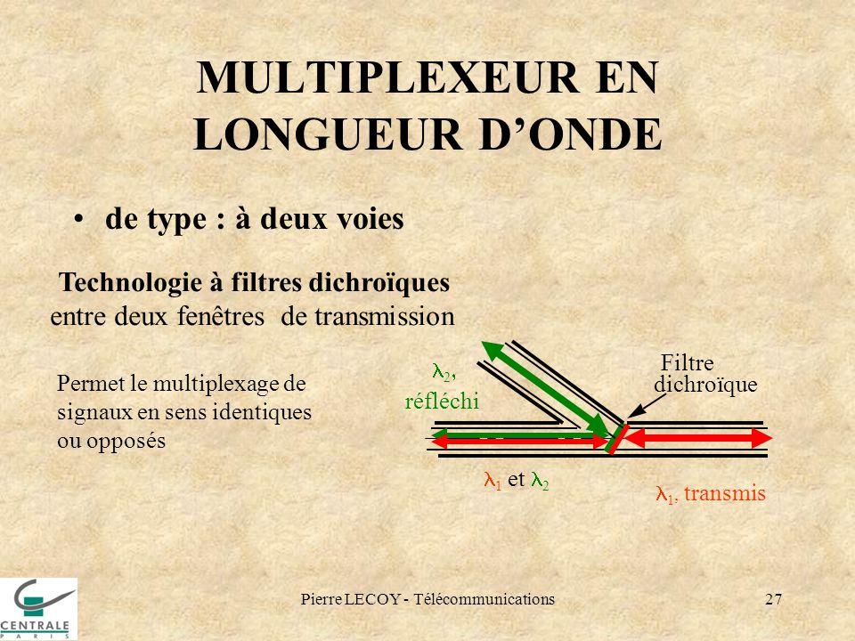 Pierre LECOY - Télécommunications27 MULTIPLEXEUR EN LONGUEUR DONDE de type : à deux voies Technologie à filtres dichroïques entre deux fenêtres de tra