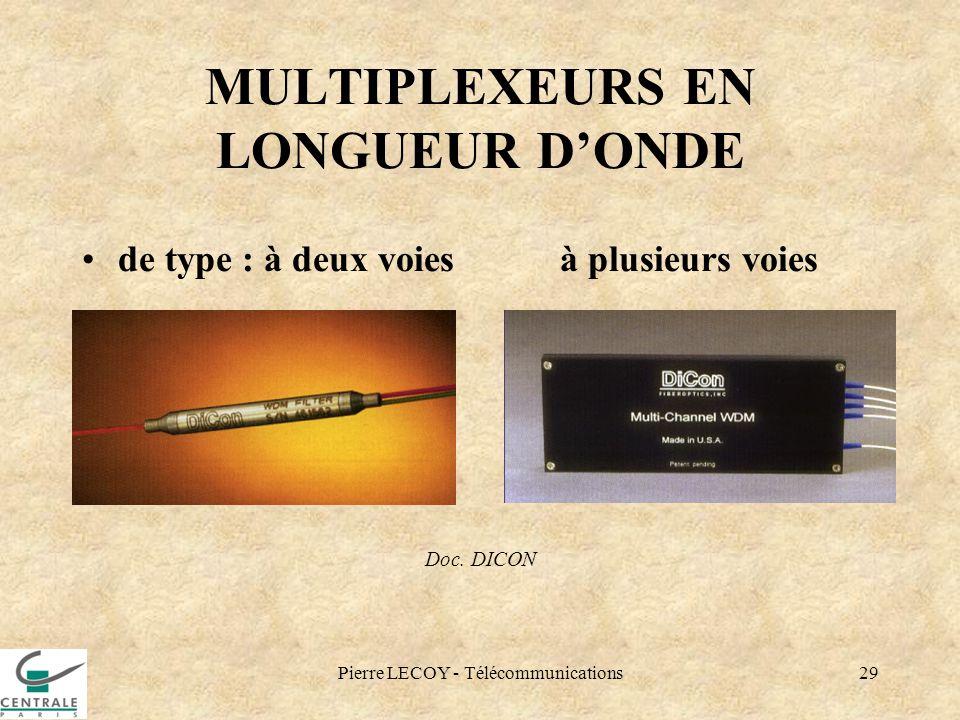 Pierre LECOY - Télécommunications29 MULTIPLEXEURS EN LONGUEUR DONDE de type : à deux voies à plusieurs voies Doc. DICON