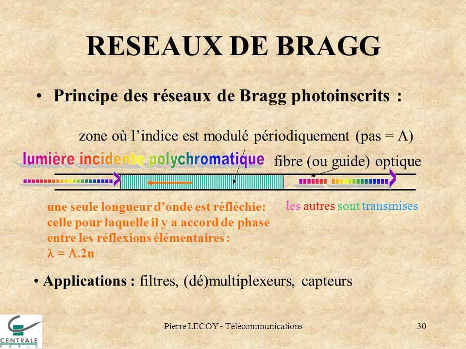 Pierre LECOY - Télécommunications30 fibre (ou guide) optique zone où lindice est modulé périodiquement (pas = ) RESEAUX DE BRAGG Principe des réseaux