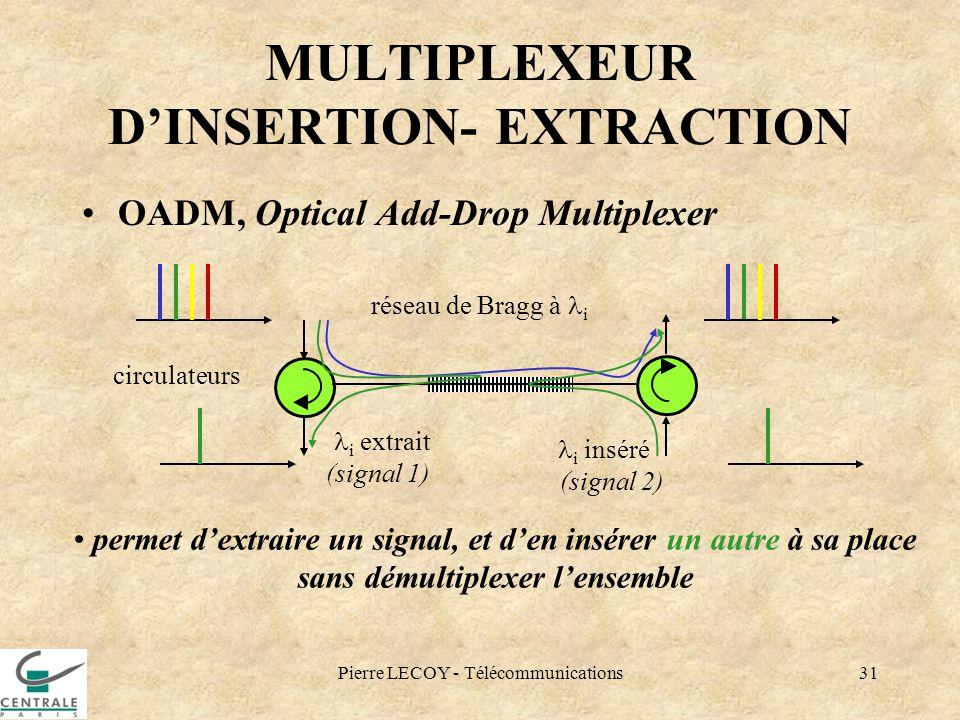 Pierre LECOY - Télécommunications31 MULTIPLEXEUR DINSERTION- EXTRACTION OADM, Optical Add-Drop Multiplexer permet dextraire un signal, et den insérer