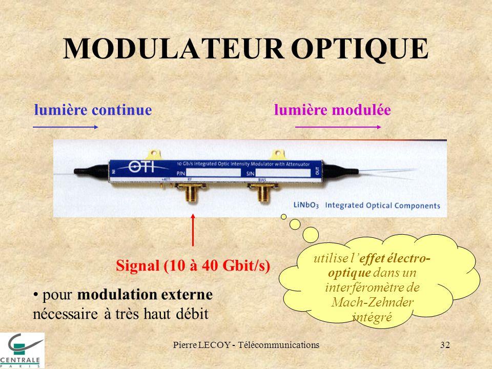 Pierre LECOY - Télécommunications32 MODULATEUR OPTIQUE lumière continue Signal (10 à 40 Gbit/s) lumière modulée utilise leffet électro- optique dans u