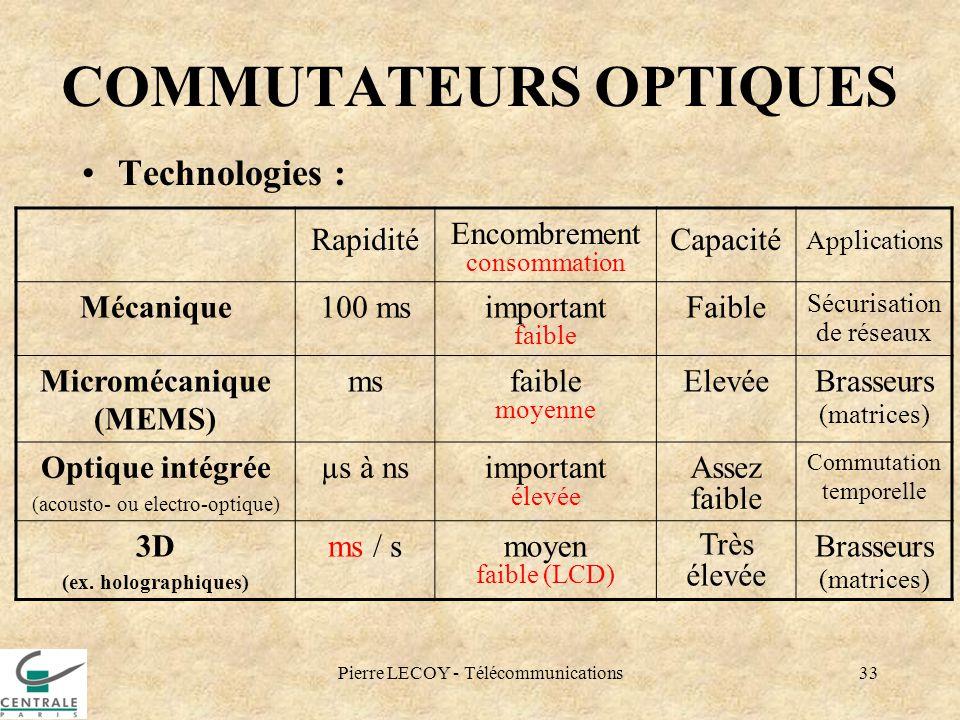 Pierre LECOY - Télécommunications33 COMMUTATEURS OPTIQUES Technologies : Rapidité Encombrement consommation Capacité Applications Mécanique100 msimpor