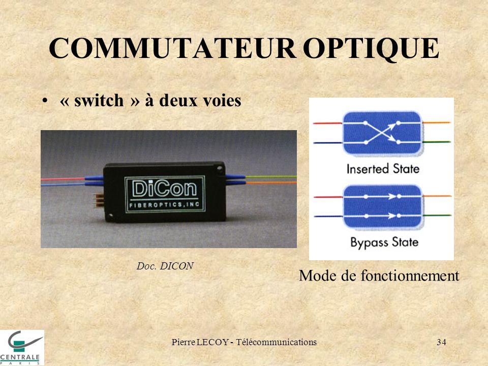 Pierre LECOY - Télécommunications34 COMMUTATEUR OPTIQUE « switch » à deux voies Doc. DICON Mode de fonctionnement
