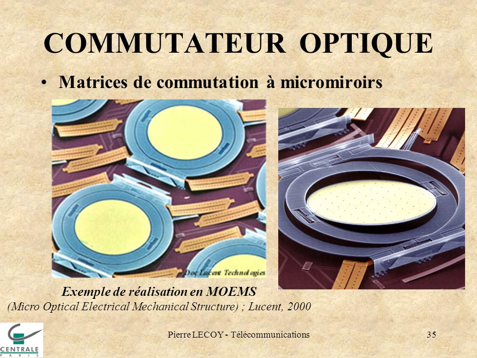 Pierre LECOY - Télécommunications35 COMMUTATEUR OPTIQUE Matrices de commutation à micromiroirs Exemple de réalisation en MOEMS (Micro Optical Electrical Mechanical Structure) ; Lucent, 2000