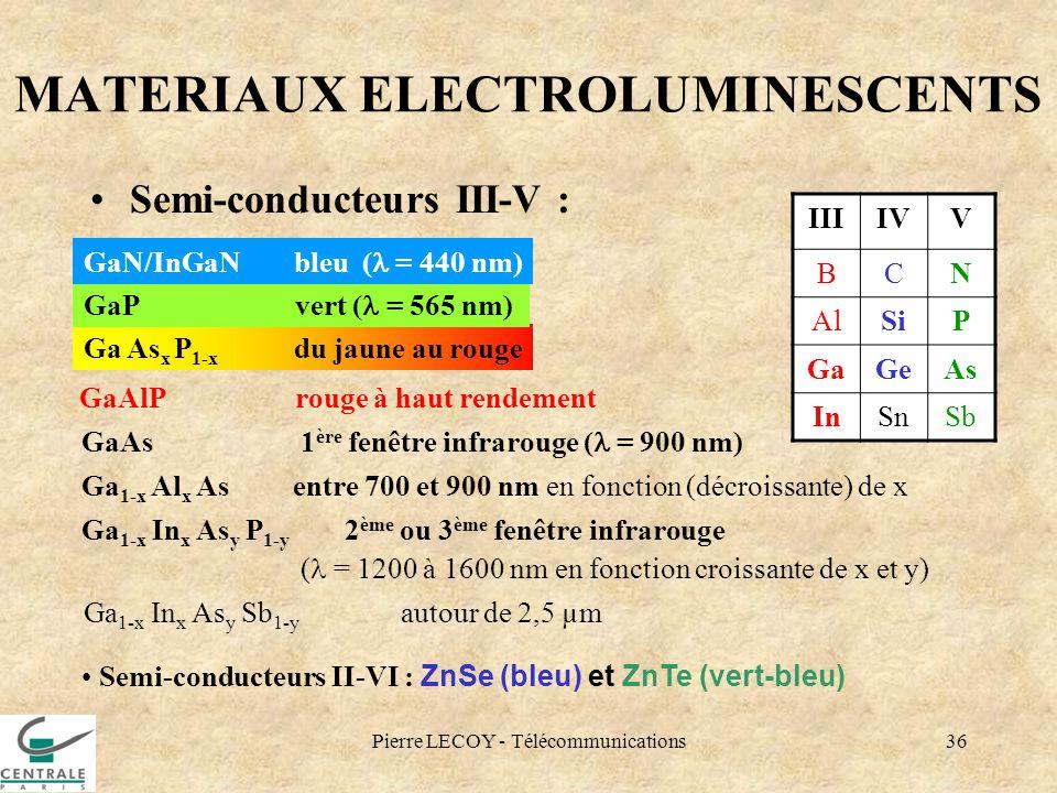 Pierre LECOY - Télécommunications36 MATERIAUX ELECTROLUMINESCENTS Semi-conducteurs III-V : IIIIVV BCN AlSiP GaGeAs InSnSb GaAs 1 ère fenêtre infraroug